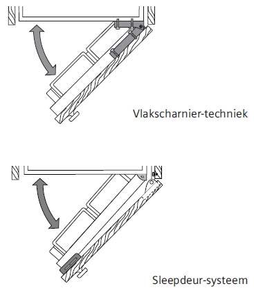 verschil-vlakdeur-deur-op-deur-sleepdeur-koelkast
