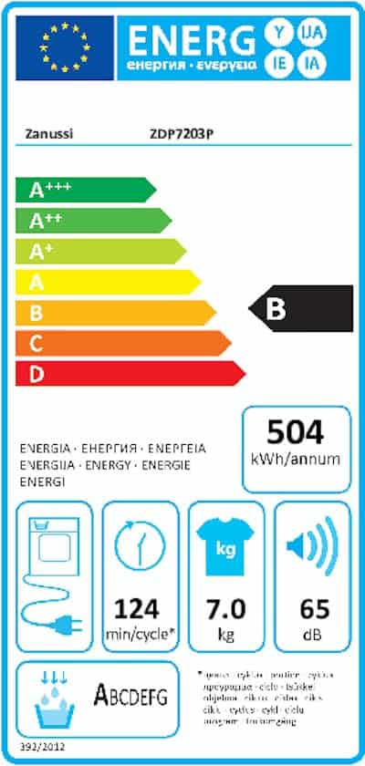 condensdroger-energielabel