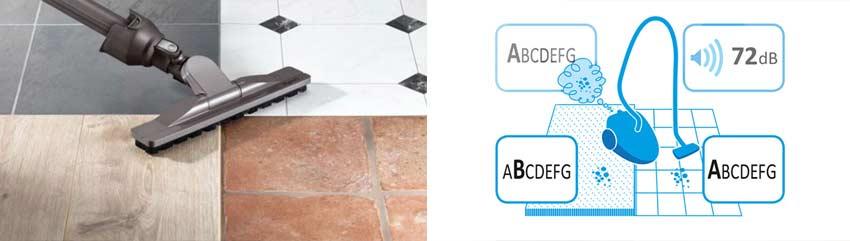 stofzuiger-zuigprestatie-harde-vloeren-tapijt-energielabel